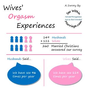 Wives Orgasm ExperiencesCard